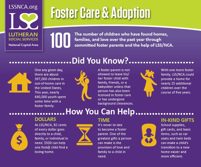 Foster Care And Adoption Infographic