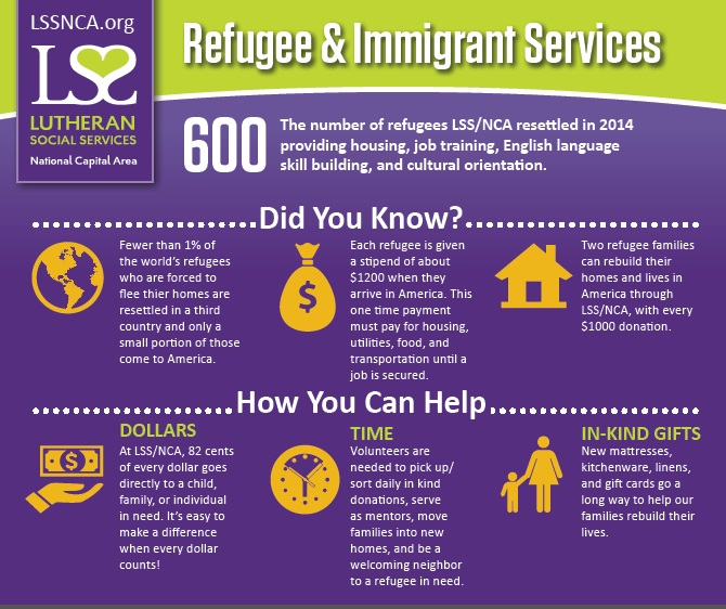 Refugee And Immigrant Services Infographic