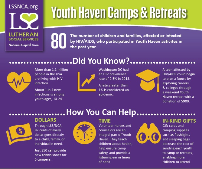 Youth Haven Infographic