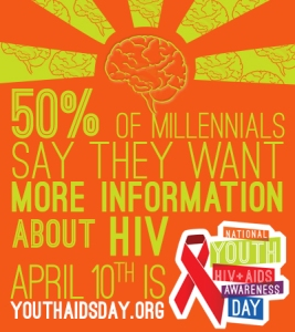 50% of millennials say they want more information about HIV.